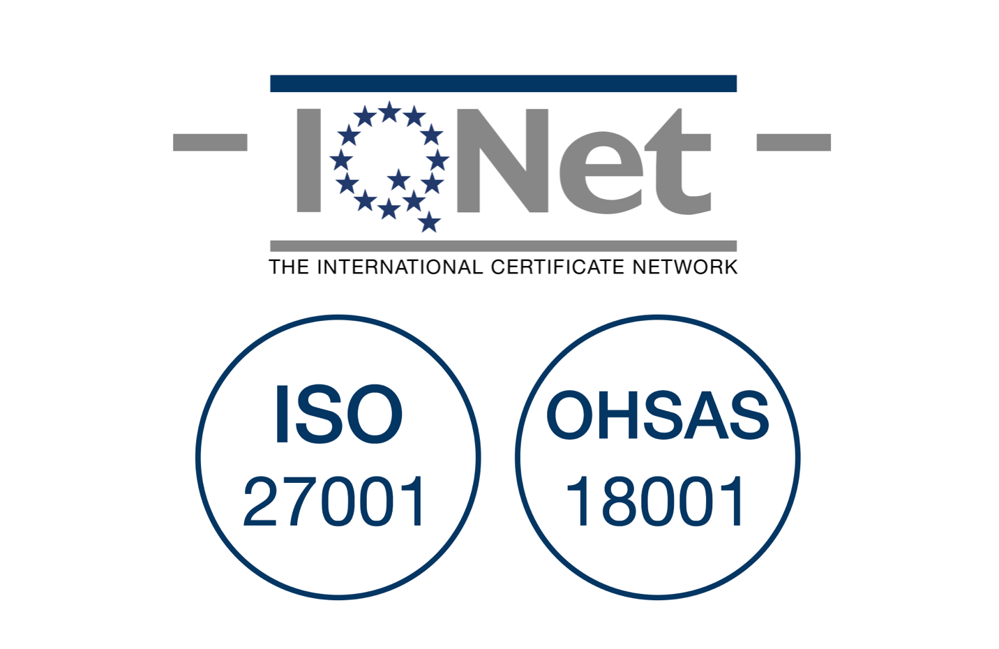 ICTS is awarded the International Organisation for Standardization - ISO 27001 and OHSAS 18001